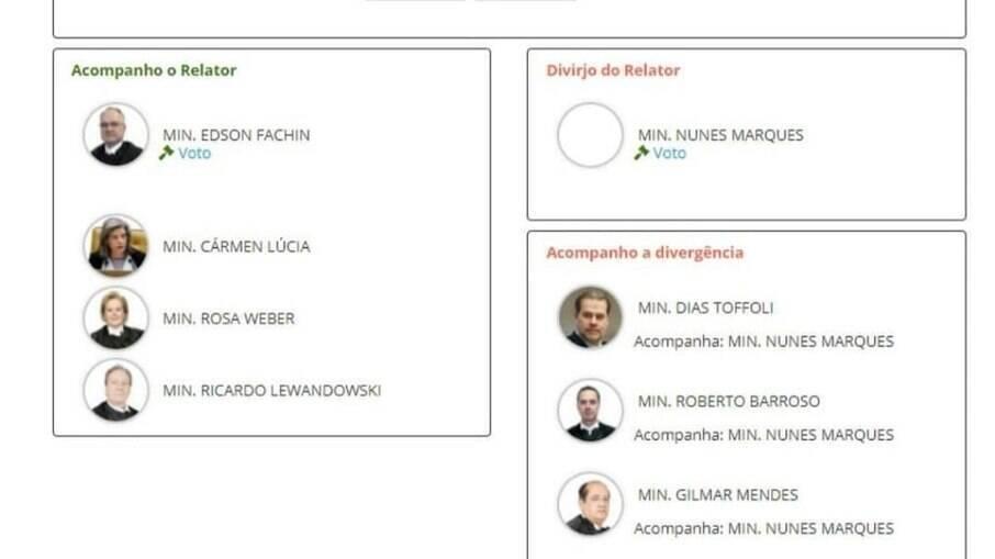Caberá ao ministro Alexandre de Moraes desempatar na próxima quinta-feira (17)