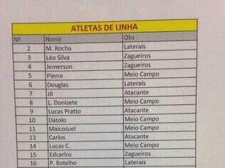 Atlético divulgou a lista da Copa Libertadores no começo da noite desta sexta-feira