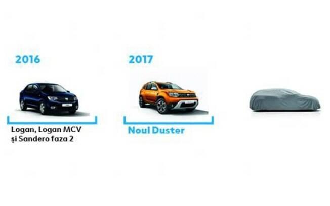 Linha Dacia, que chega ao Brasil sob a bandeira da Renault, inclui novo SUV médio acima de Duster e Captur
