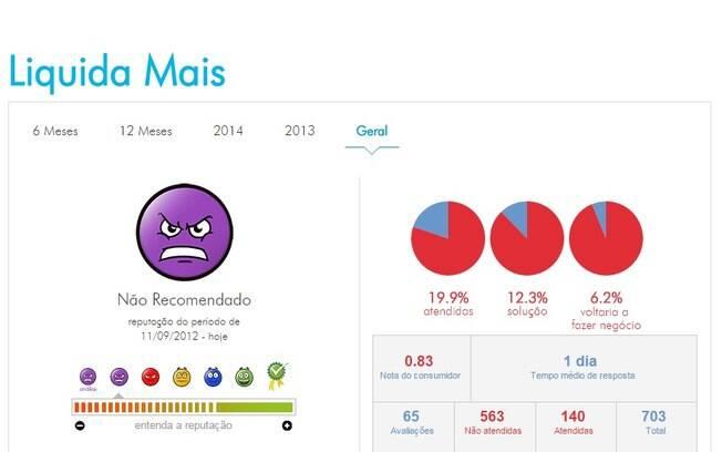 www.liquidamais.com.br. Foto: Reprodução