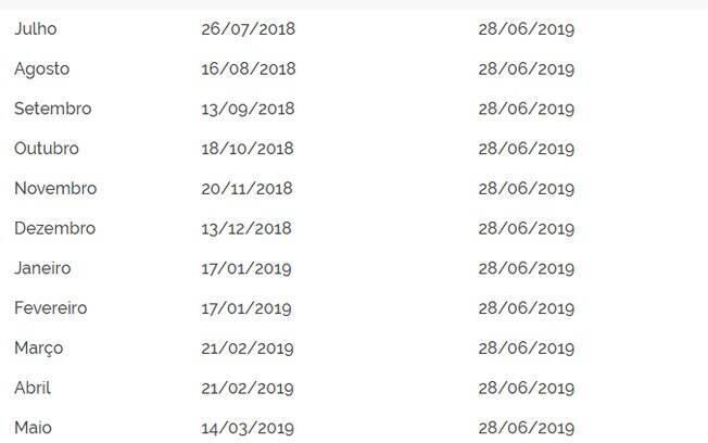 Datas de retirada do abono salarial do PIS 2018-2019