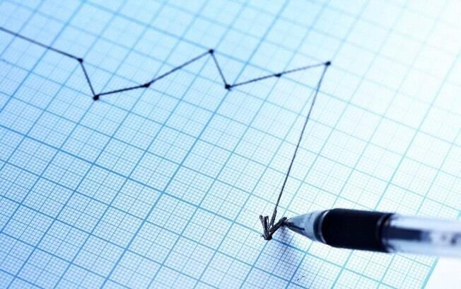 No caso do crédito direcionado, os juros para as pessoas físicas caíram 0,5 ponto percentual, chegando a 7,5% ao ano