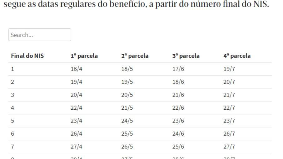 Calendário de pagamentos do auxílio emergencial para inscritos no Bolsa Família