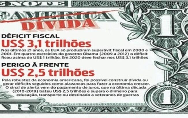 Maior devedor do mundo