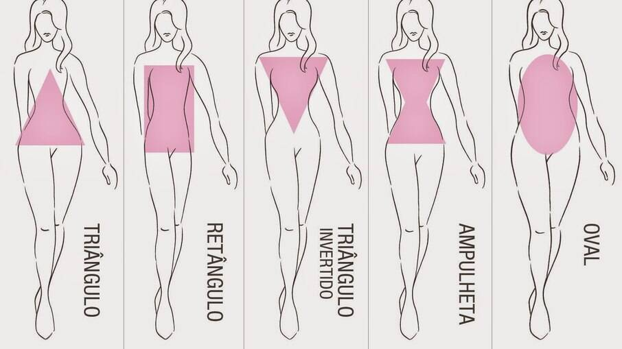 O tipo de corpo influencia na compra, saiba o seu e compare com as fotos da roupa