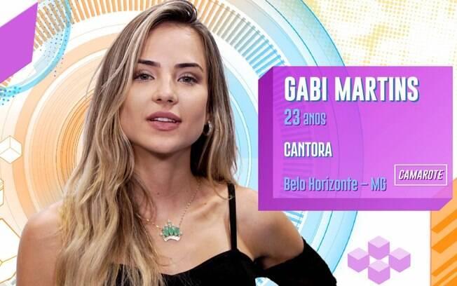 Quem é quem no BBB20. Foto: TV Globo/Divulgação