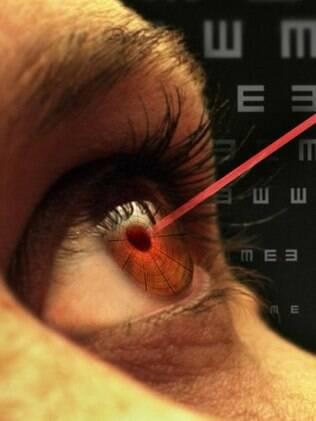 Laser no tratamento da retinopatia diabética