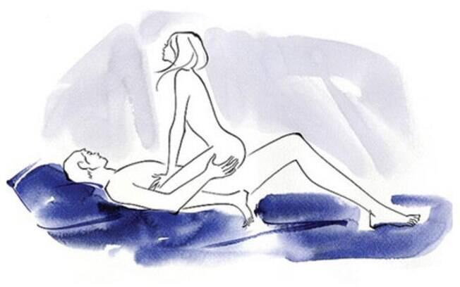 Posição sexual cowgirl