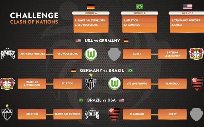 b5a13d2d1ca8c Florida Cup também terá torneio entre países