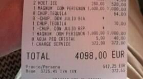 Homem gasta R$ 29 mil em restaurante e alega fraude