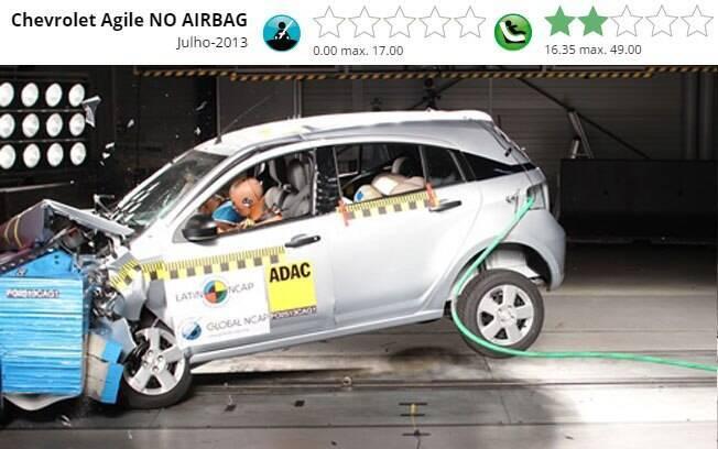 O Chevrolet Agile saiu de linha no Brasil em 2014,  um ano depois de receber nota zero no teste do Latin NCAP.