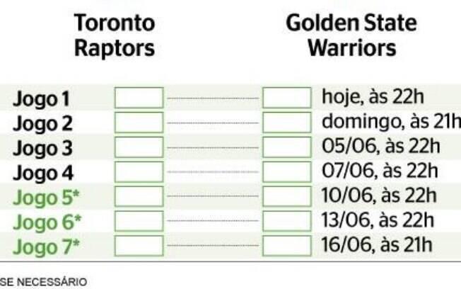 Datas e horários das finais da NBA