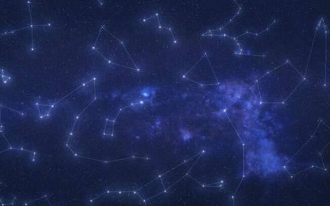 Aprofundando a astrologia: entenda a classificação ativa e receptiva dos signos