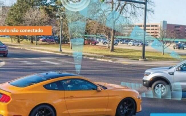 Em 2022 a Ford diz no CES 2019 que vai concluir a tecnologia C-V2X com comunicação entre veículos e pedestres