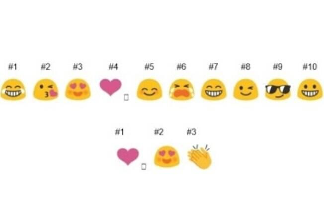 Acima, o top 10 emojis mais utilizados em todo o mundo no teclado do Google para celular. Abaixo, os três mais utilizados apenas no Brasil