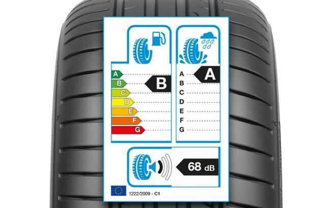 Com as etiquetas dos pneus, a escolha ficou mais fácil, já que existem mais informações técnicas  para fazer a escolha