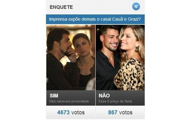 Segundo internautas, Grazi Massafera e Cauã Reymond merecem mais privacidade em momento de crise no casamento