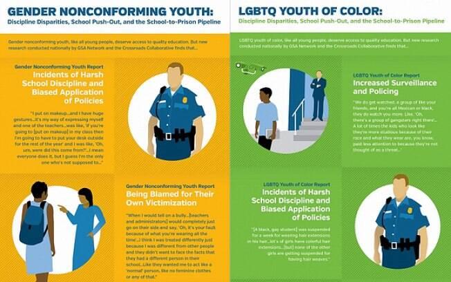 Estudo tenta iluminar precariedade no tratamento à juventude LGBT nos EUA