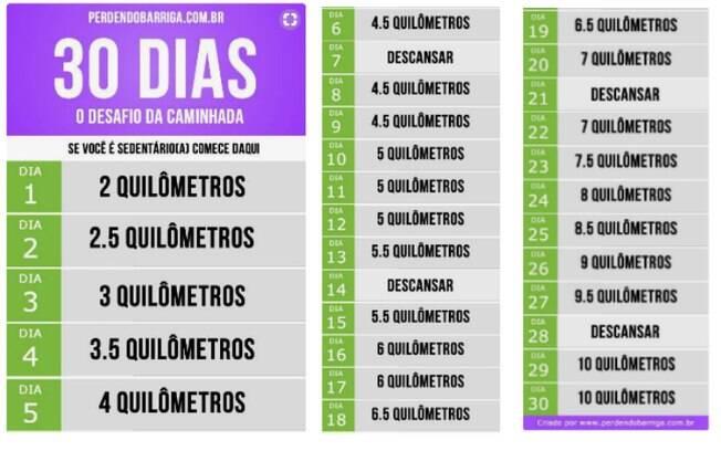 Planilha do desafio 30 dias de caminhada