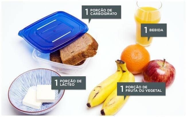 O lanche indicado contém fibras, frutas e laticínios