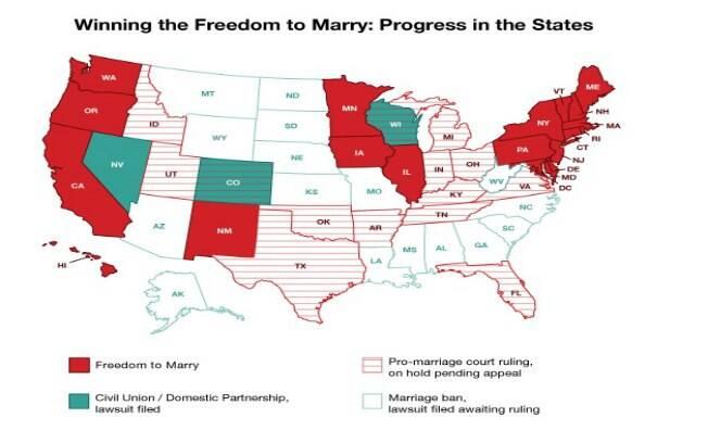 O casamento gay nos EUA; estados em vermelho permitem, os brancos proíbem, os verdes aceitam apenas a união civil e nos listrados o casamento espera aprovação