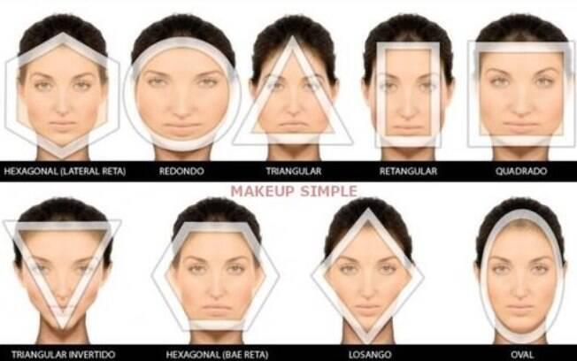 A definição do formato de rosto é parte importante na consultoria de visagismo