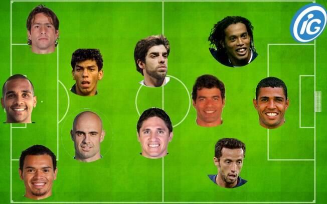 Seleção dos melhores jogadores brasileiros que atuaram no Campeonato Francês