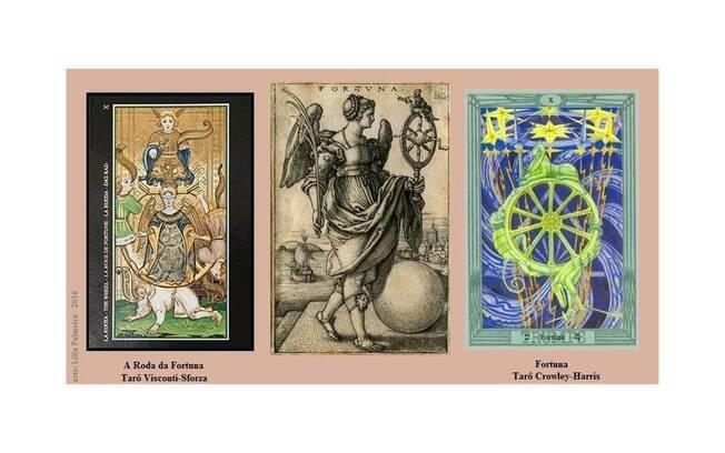 Tarô de Thoth: A roda da fortuna