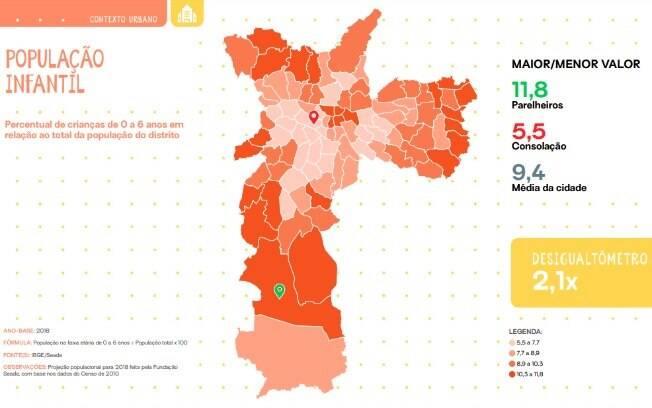 População infantil em São Paulo