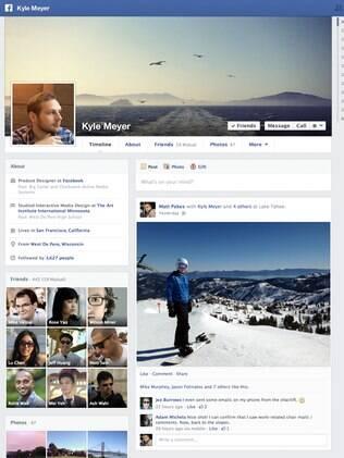 Facebook, linha do tempo