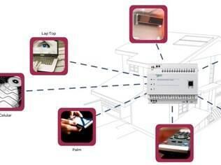 Fechaduras, lâmpadas, banheiras, e eletrodomésticos inteligentes, controladas por smartphones serão comuns