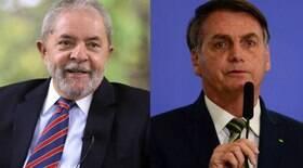 Lula venceria Bolsonaro no 2º turno por 20% de diferença