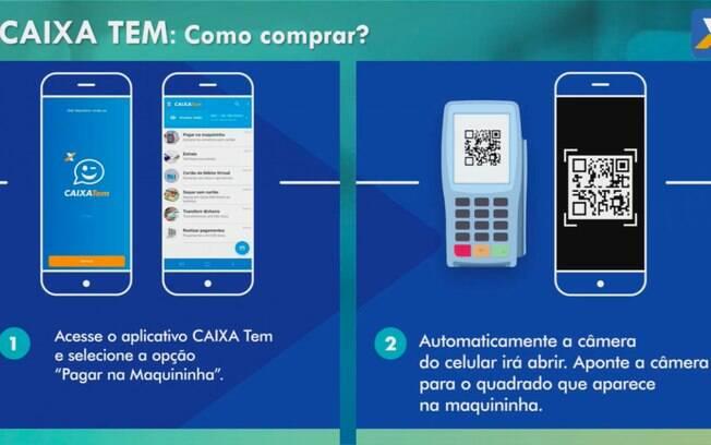 App Caixa