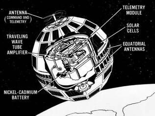 Gráfico do Bell Telephone Laboratories divulgado em 1962 mostra a composição do Telstar