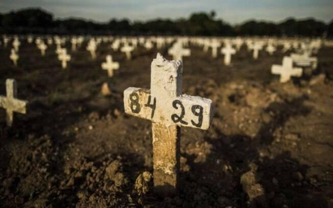 Mortes Covid-19
