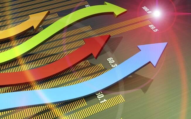Estimativa para a inflação cresce, porém mercado financeiro avalia que atual Selic é suficiente para atingir meta do IPCA