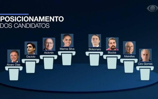 Líder nas pesquisas, somente o ex-presidente Lula não participa do debate na Band