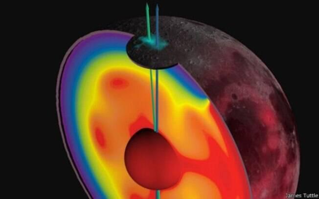 Cientistas sugerem que atividade vulcânica possa ter deslocado o eixo de rotação da Lua