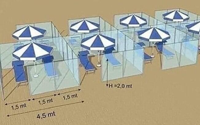 As cabines de proteção nas praias da Itália poderiam causar