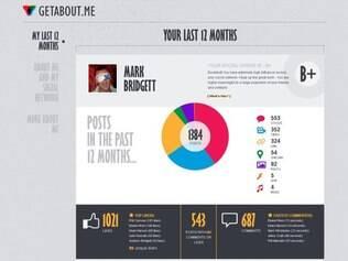 Aplicativo cria infográfico com as atividades do usuário