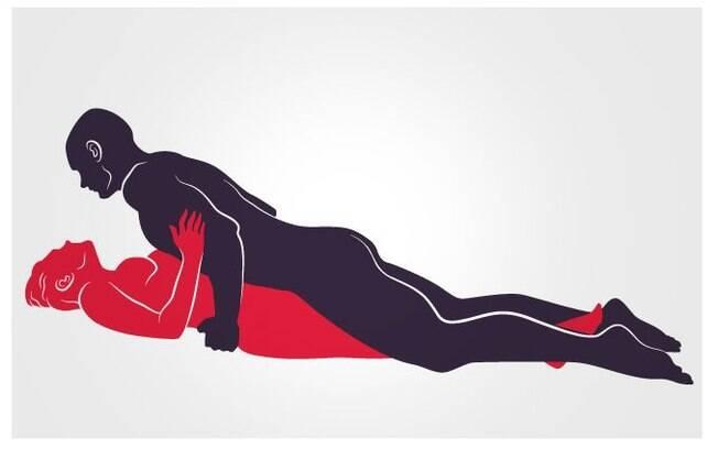 Fetiche por secreções: no Pouso Relaxado, a troca de saliva pode ocorrer diretamente ou por beijos molhados