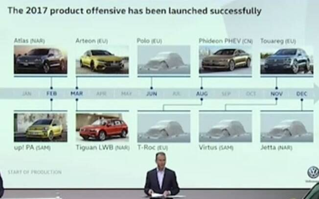 O Volkswagen Virtus surge em novembro no cronograma oficial da marca para o ano. O novo Polo será revelado em junho