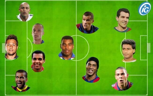 Seleção dos melhores jogadores brasileiros que atuaram no Campeonato Espanhol