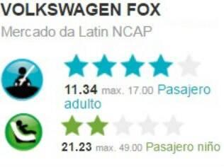 Resultado do teste de colisão do Volkswagen Fox
