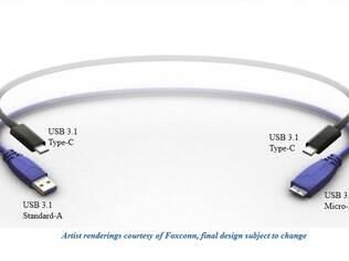 Imagem do padrão de conector USB, o Type-C