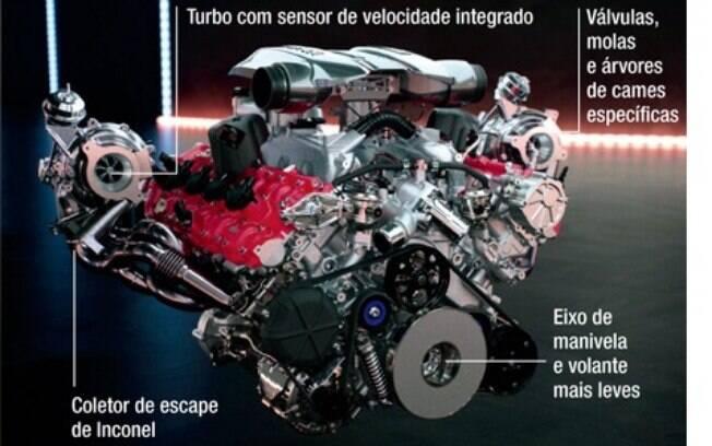 Motor de última geração é projetado para aguentar altas temperaturas, pressões e rotações