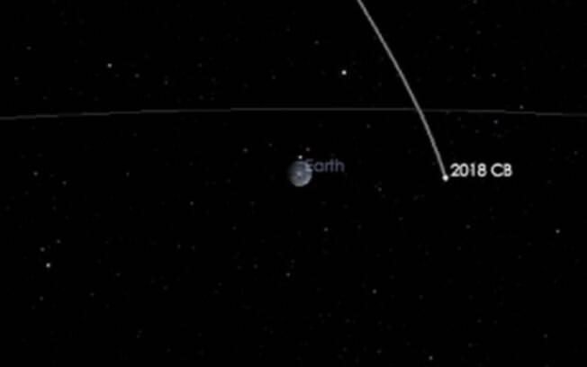 O asteroide com mais ou menos 40 metros passará a uma distância de aproximadamente 62,7 quilômetros da Terra