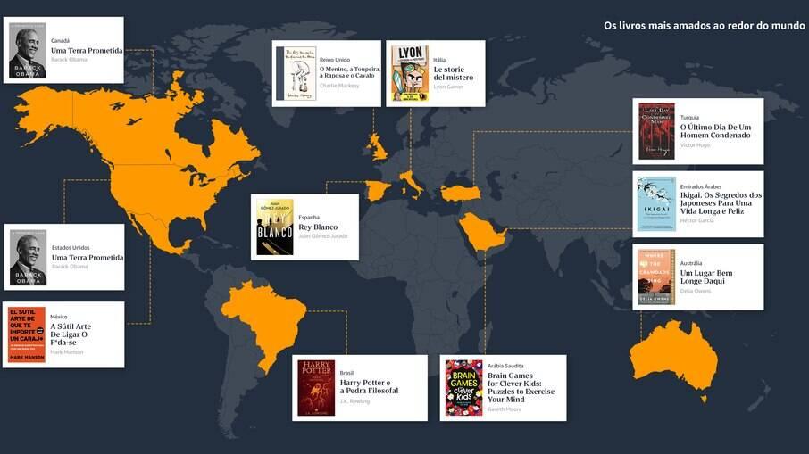 Livros mais vendidos por país