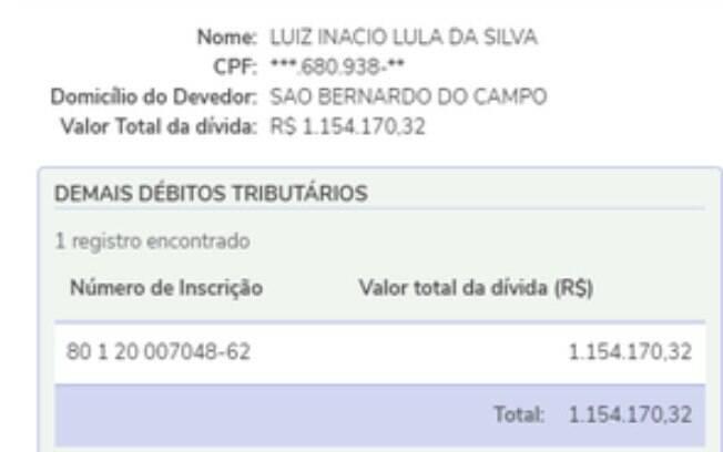 Dívida de Lula com a Receita
