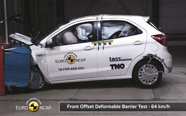 Ford Ka foi elogiado pela proteção lateral, mas criticado na proteção do peito e pescoço pelas medições do EuroNCap
